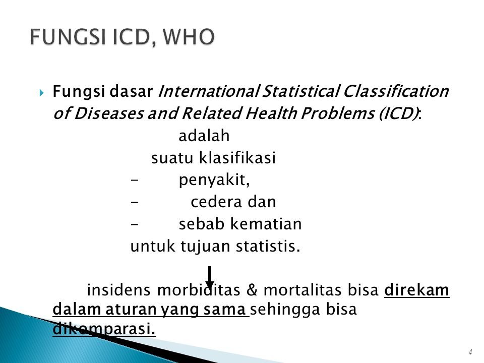FUNGSI ICD, WHO Fungsi dasar International Statistical Classification