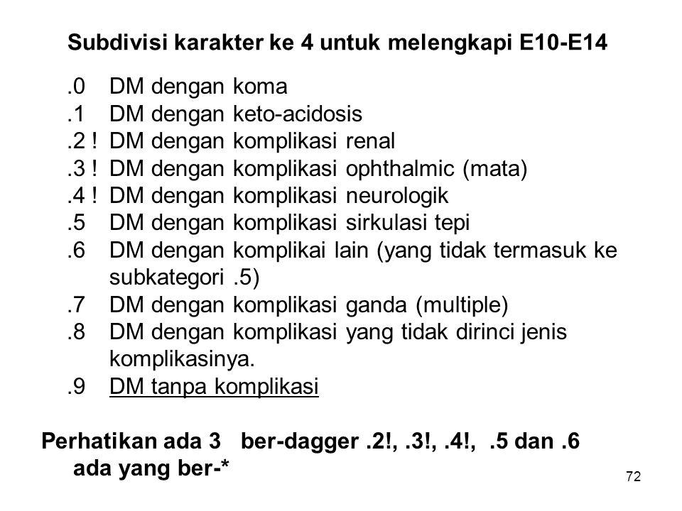 Subdivisi karakter ke 4 untuk melengkapi E10-E14