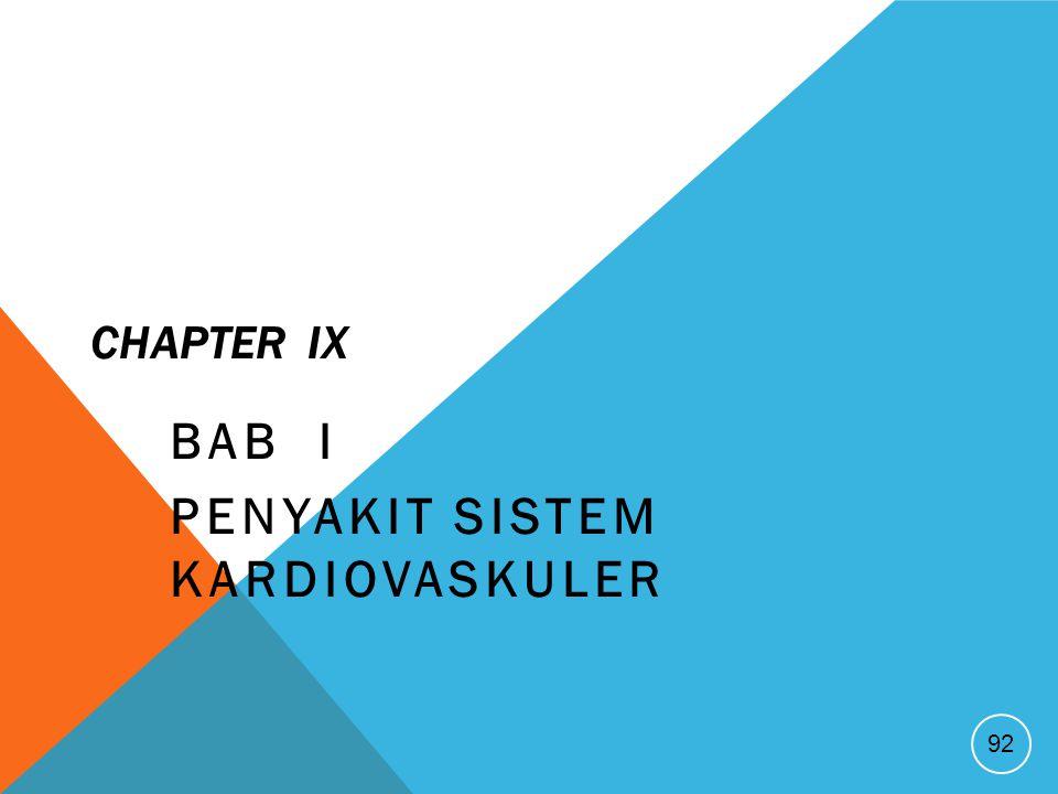 BAB I Penyakit Sistem Kardiovaskuler