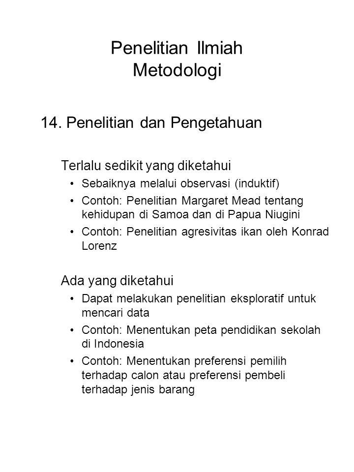Penelitian Ilmiah Metodologi