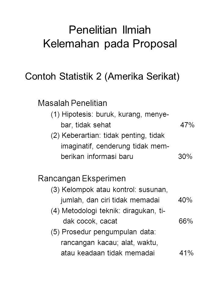 Penelitian Ilmiah Kelemahan pada Proposal