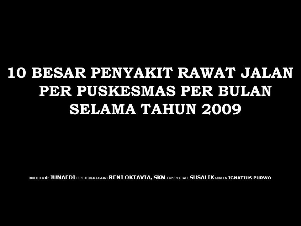 10 BESAR PENYAKIT RAWAT JALAN PER PUSKESMAS PER BULAN SELAMA TAHUN 2009