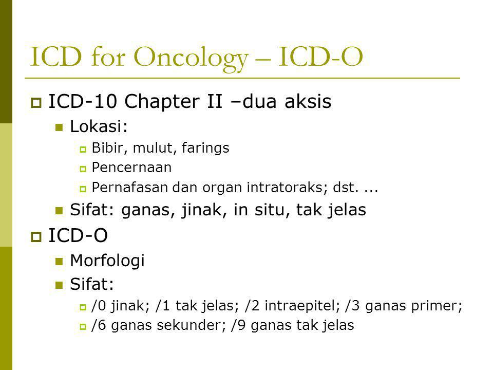 ICD for Oncology – ICD-O