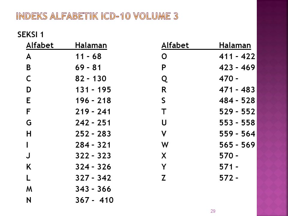 INDEKS ALFABETIK ICD-10 VOLUME 3