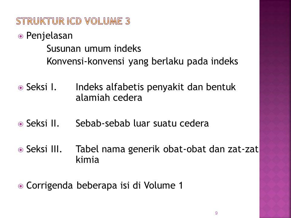 STRUKTUR ICD VOLUME 3 Penjelasan. Susunan umum indeks. Konvensi-konvensi yang berlaku pada indeks.