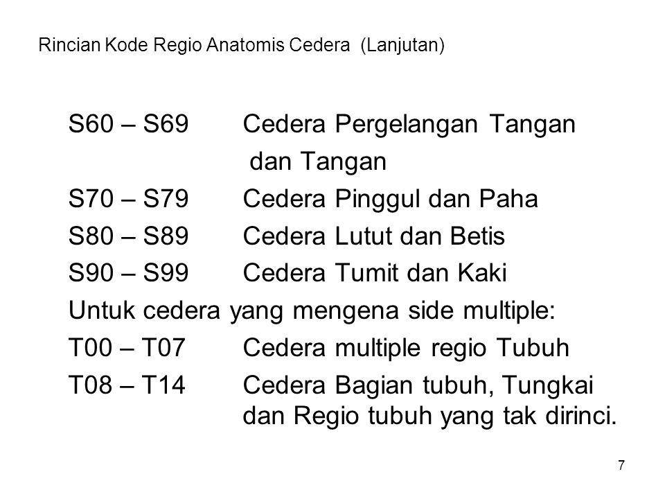 Rincian Kode Regio Anatomis Cedera (Lanjutan)