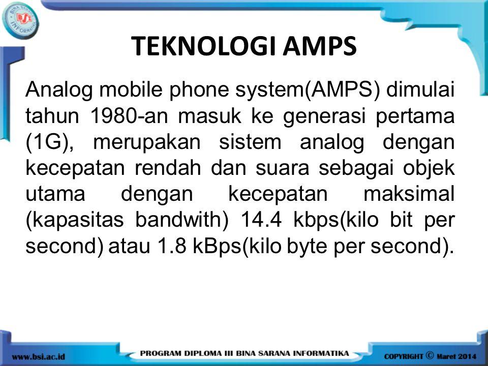 TEKNOLOGI AMPS