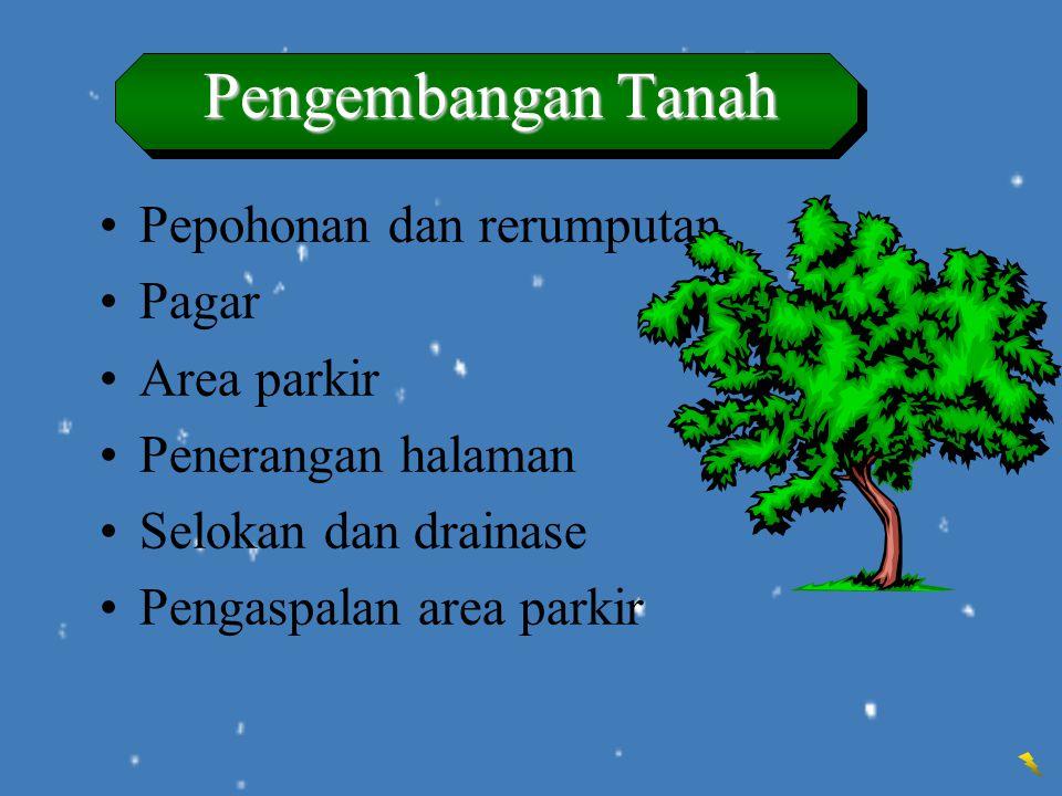 Pengembangan Tanah Pepohonan dan rerumputan Pagar Area parkir