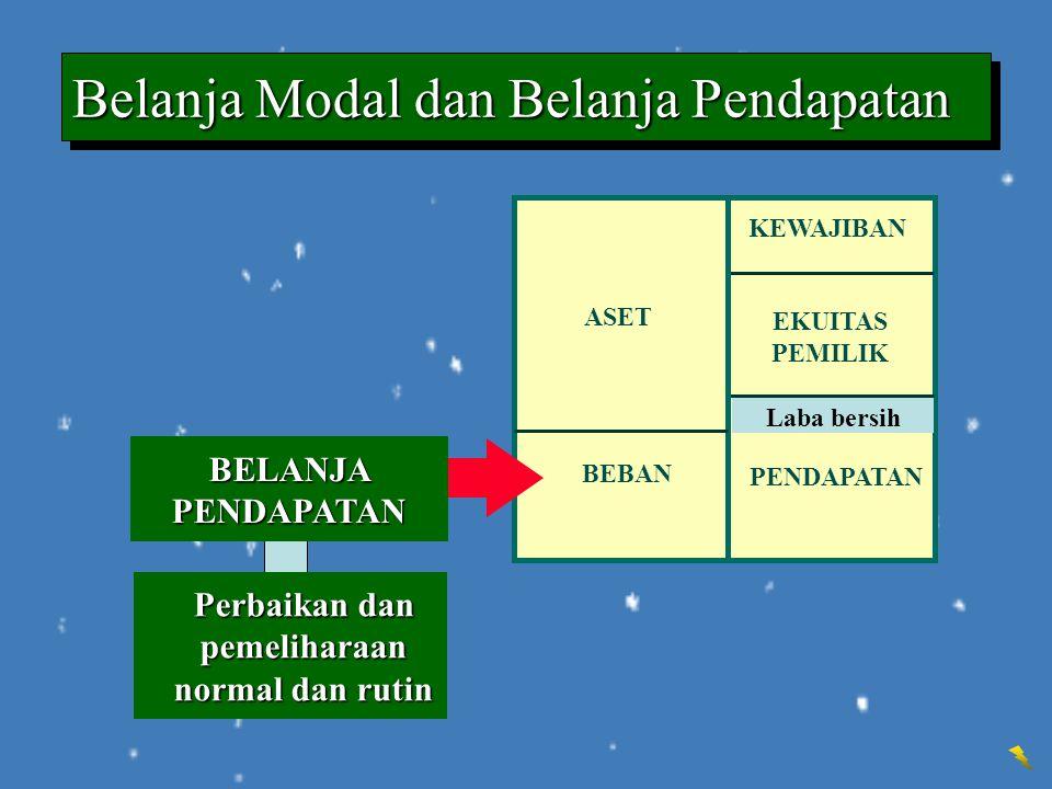 Perbaikan dan pemeliharaan normal dan rutin