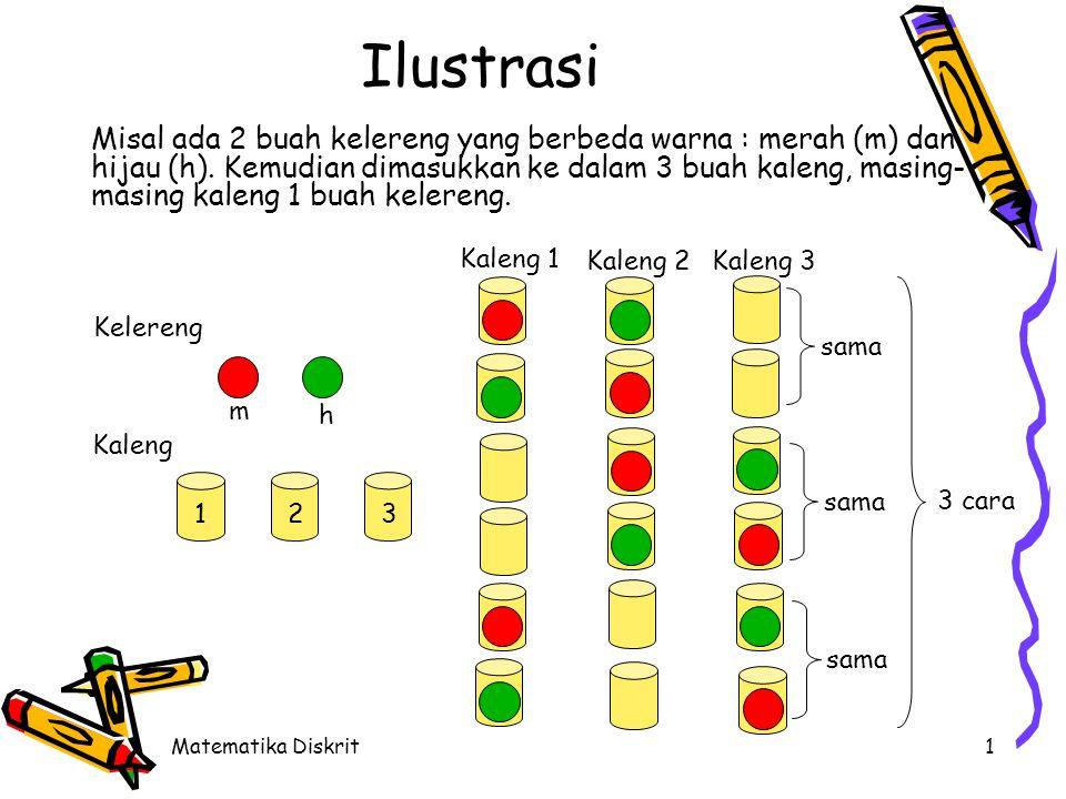 Ilustrasi (Cont.) Jumlah cara memasukkan kelereng ke dalam kaleng