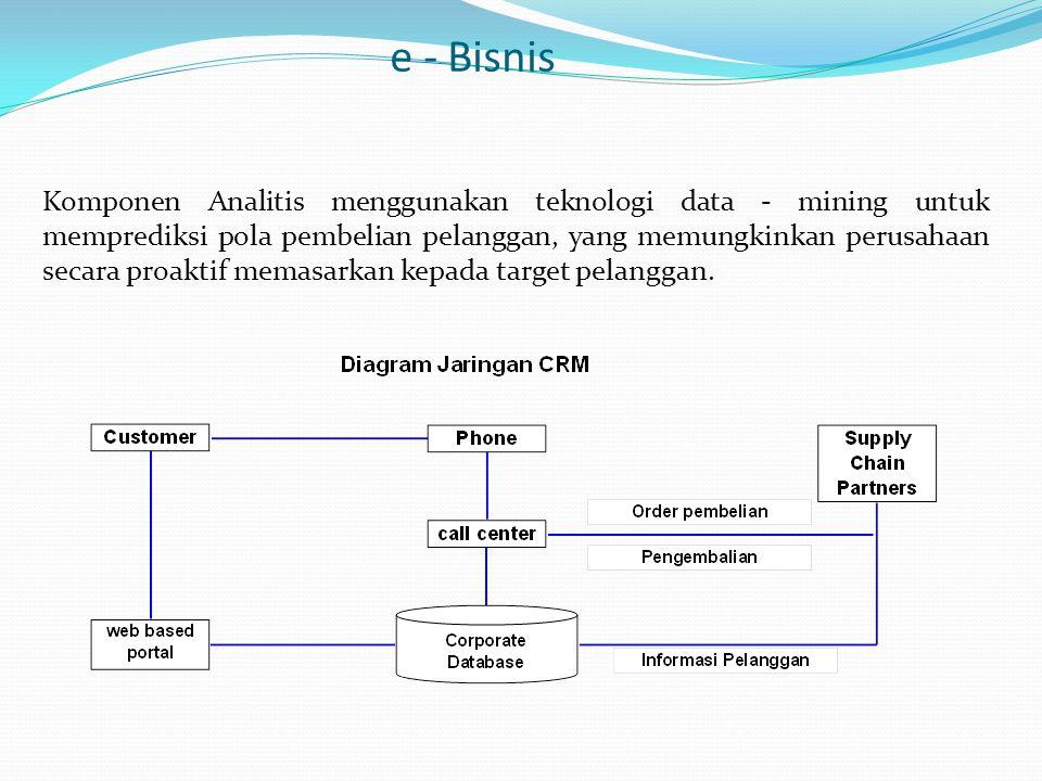 e - Bisnis