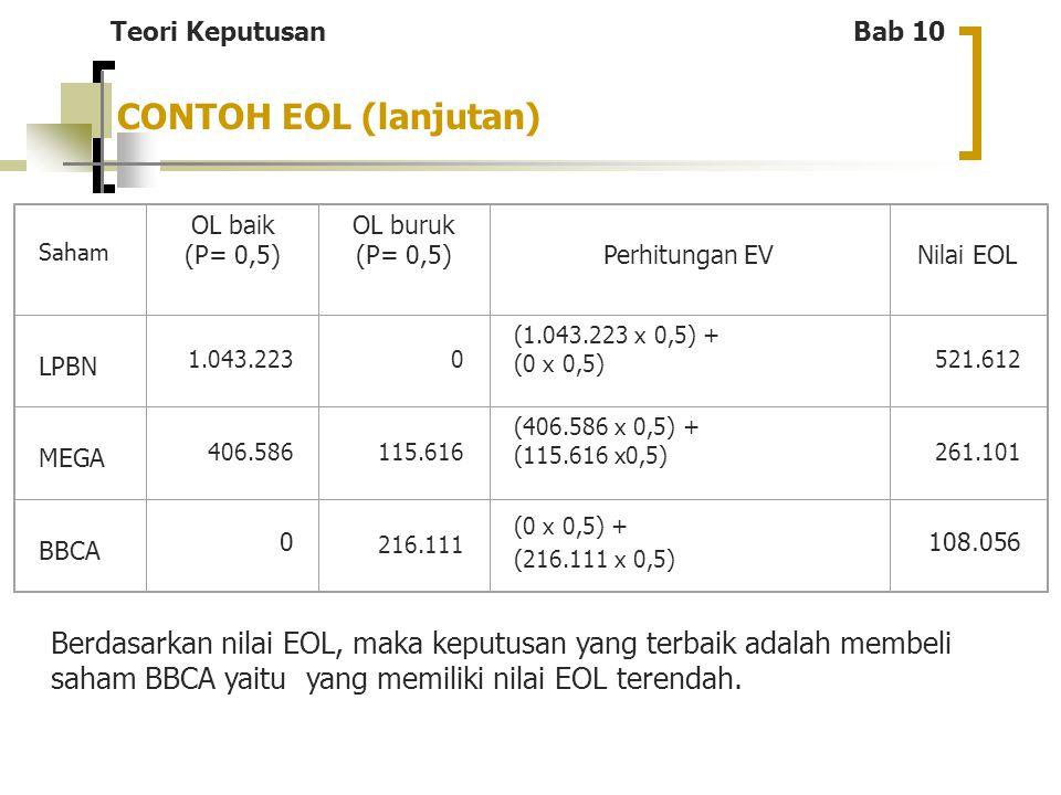 Teori Keputusan Bab 10 CONTOH EOL (lanjutan) Saham. OL baik. (P= 0,5) OL buruk. Perhitungan EV.