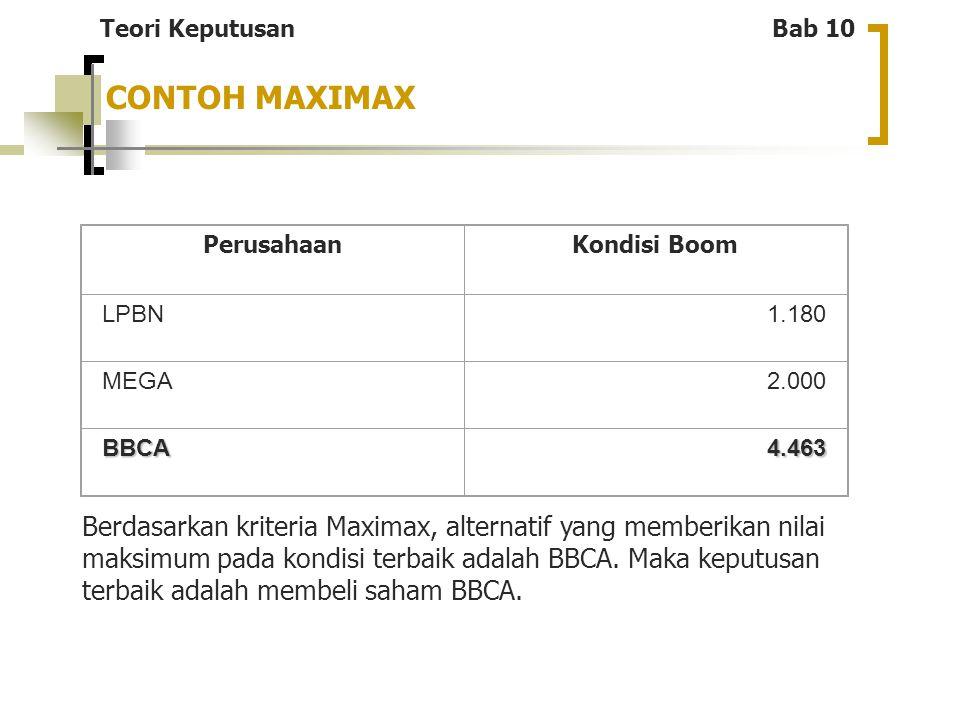 Teori Keputusan Bab 10 CONTOH MAXIMAX. Perusahaan. Kondisi Boom. LPBN. 1.180. MEGA. 2.000.