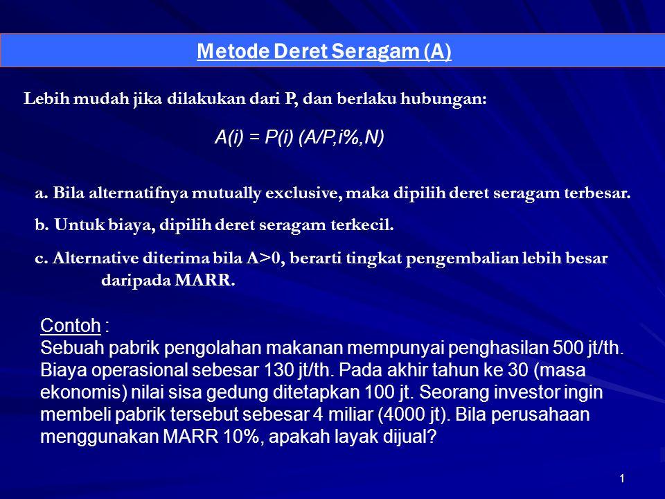 Metode Deret Seragam (A)