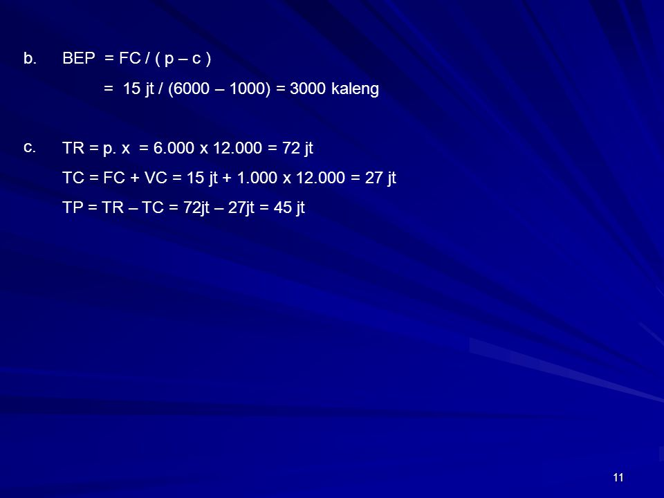 b. BEP = FC / ( p – c ) = 15 jt / (6000 – 1000) = 3000 kaleng. TR = p. x = 6.000 x 12.000 = 72 jt.