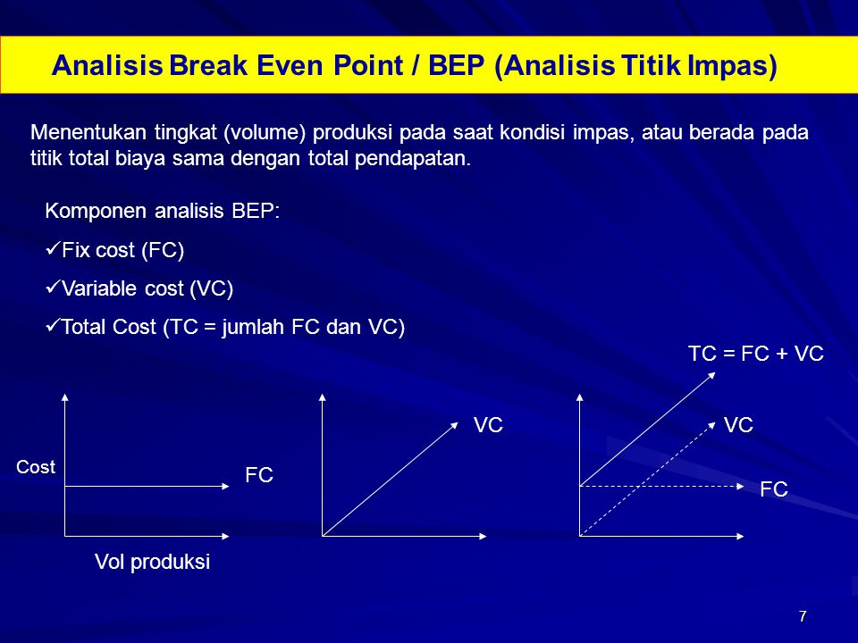 Analisis Break Even Point / BEP (Analisis Titik Impas)