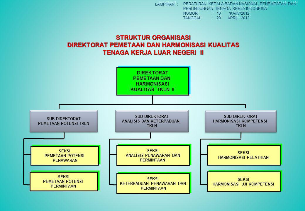 LAMPIRAN : PERATURAN KEPALA BADAN NASIONAL PENEMPATAN DAN PERLINDUNGAN TENAGA KERJA INDONESIA. NOMOR : 10 /KA/IV/2012.