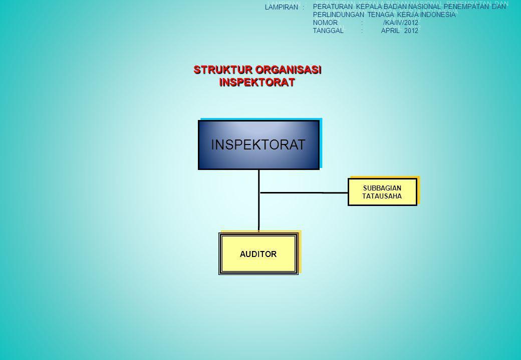 STRUKTUR ORGANISASI INSPEKTORAT
