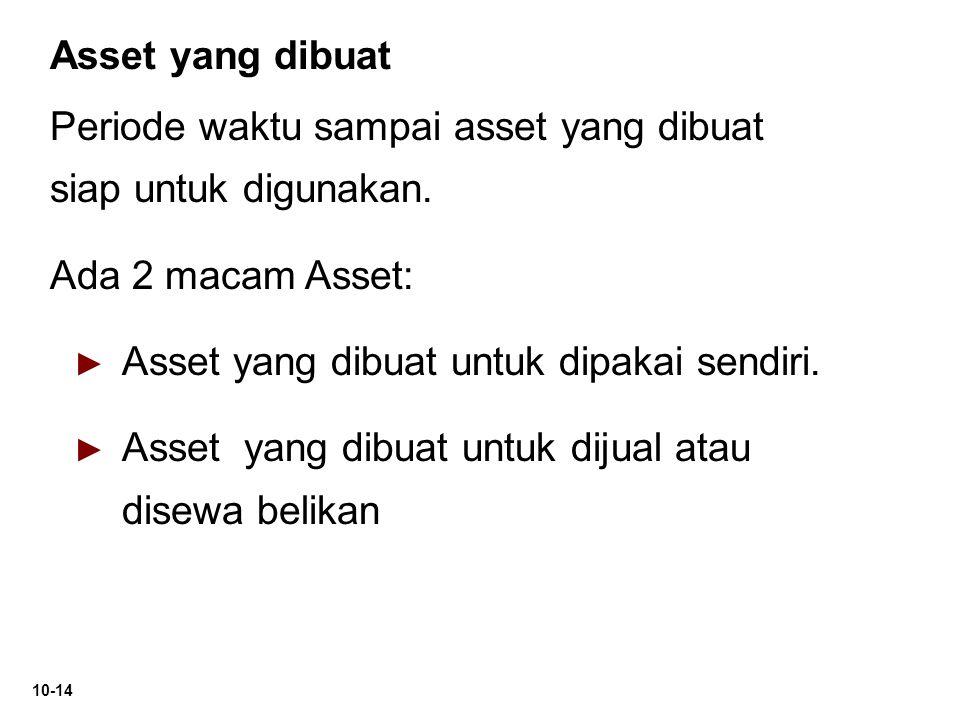 Asset yang dibuat Periode waktu sampai asset yang dibuat siap untuk digunakan. Ada 2 macam Asset: Asset yang dibuat untuk dipakai sendiri.