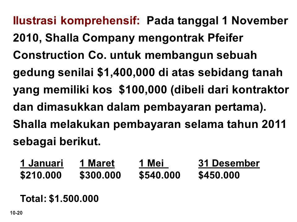 Ilustrasi komprehensif: Pada tanggal 1 November 2010, Shalla Company mengontrak Pfeifer Construction Co. untuk membangun sebuah gedung senilai $1,400,000 di atas sebidang tanah yang memiliki kos $100,000 (dibeli dari kontraktor dan dimasukkan dalam pembayaran pertama). Shalla melakukan pembayaran selama tahun 2011 sebagai berikut.