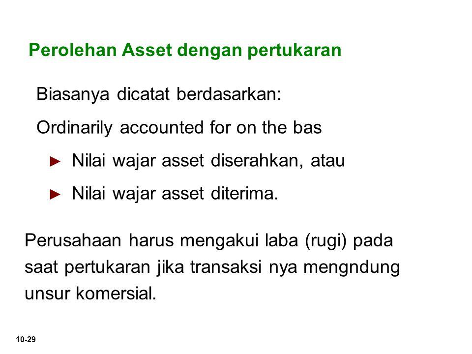 Perolehan Asset dengan pertukaran
