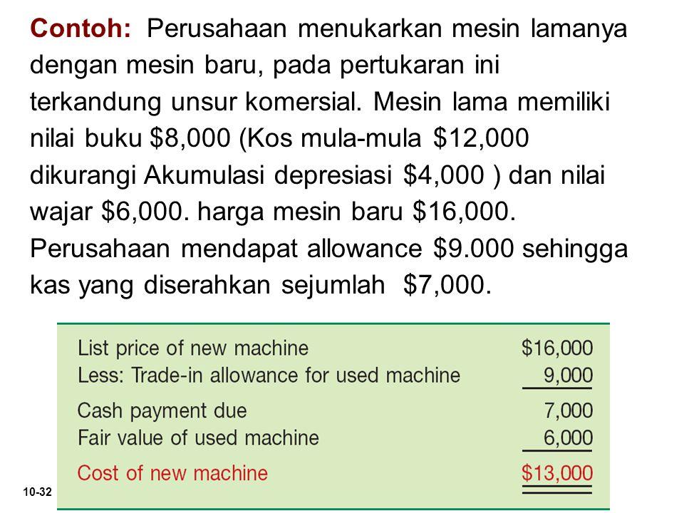 Contoh: Perusahaan menukarkan mesin lamanya dengan mesin baru, pada pertukaran ini terkandung unsur komersial.