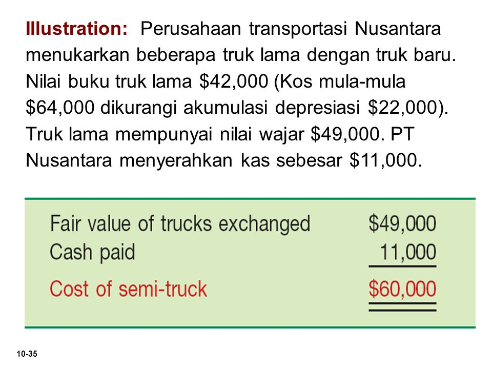 Illustration: Perusahaan transportasi Nusantara menukarkan beberapa truk lama dengan truk baru.