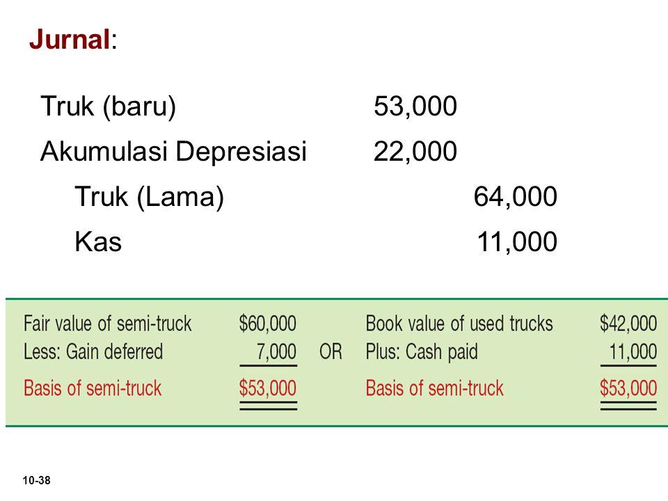 Jurnal: Truk (baru) 53,000 Akumulasi Depresiasi 22,000 Truk (Lama) 64,000 Kas 11,000