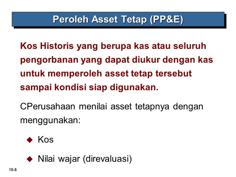 Peroleh Asset Tetap (PP&E)