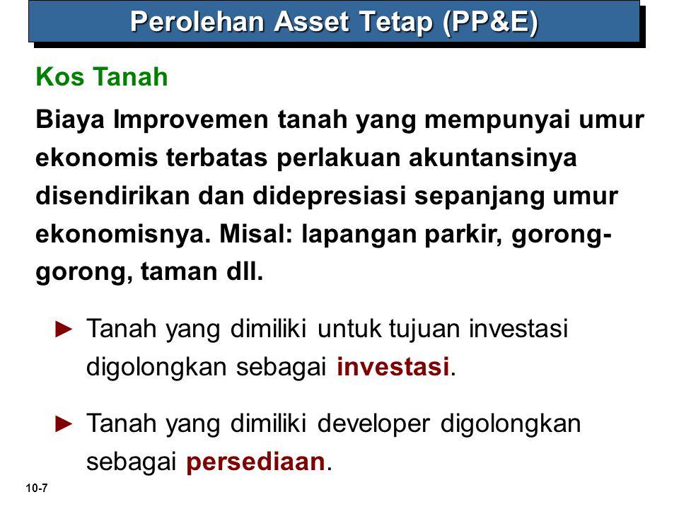 Perolehan Asset Tetap (PP&E)