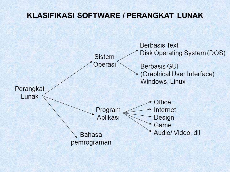KLASIFIKASI SOFTWARE / PERANGKAT LUNAK