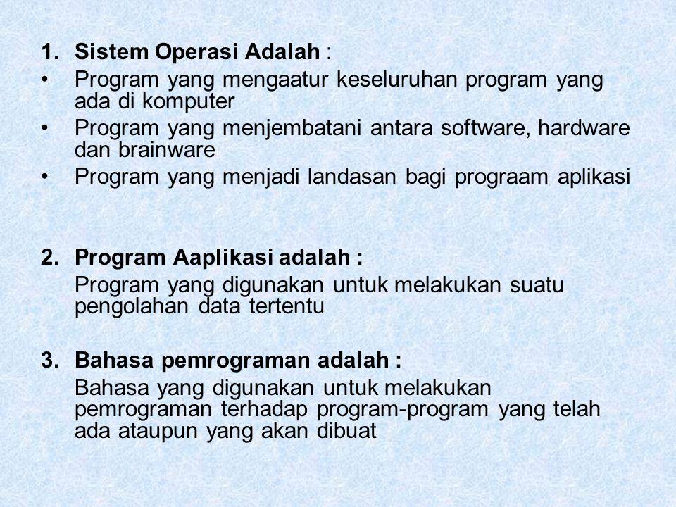 Sistem Operasi Adalah :