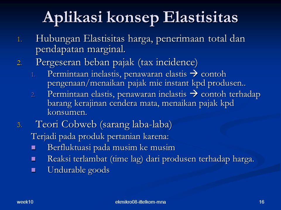 Aplikasi konsep Elastisitas