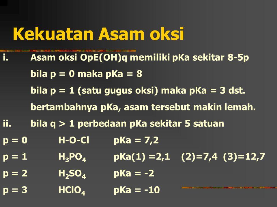 Kekuatan Asam oksi i. Asam oksi OpE(OH)q memiliki pKa sekitar 8-5p