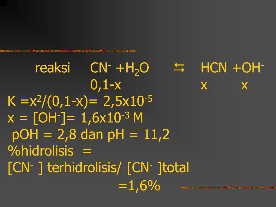 reaksi. CN- +H2O. . HCN +OH-. 0,1-x. x