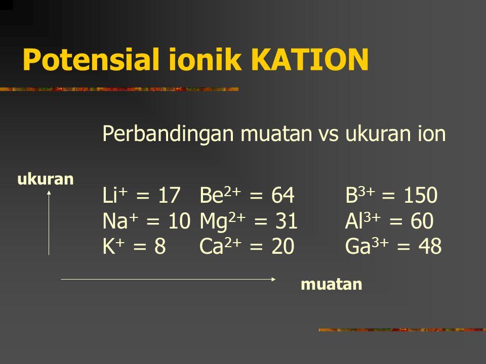 Potensial ionik KATION