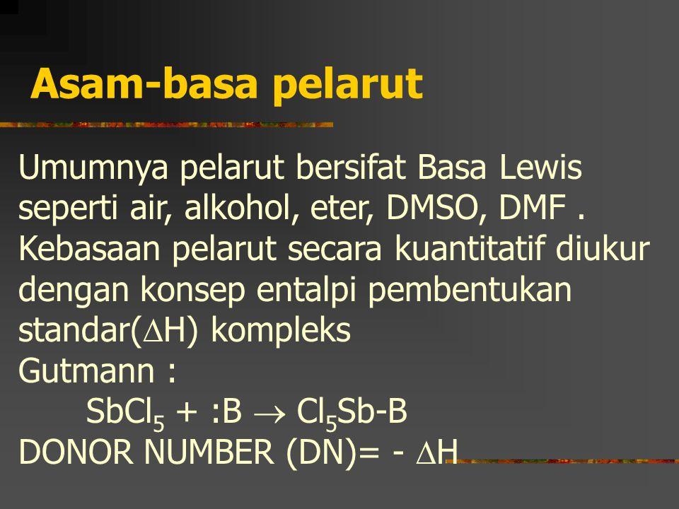Asam-basa pelarut Umumnya pelarut bersifat Basa Lewis seperti air, alkohol, eter, DMSO, DMF .
