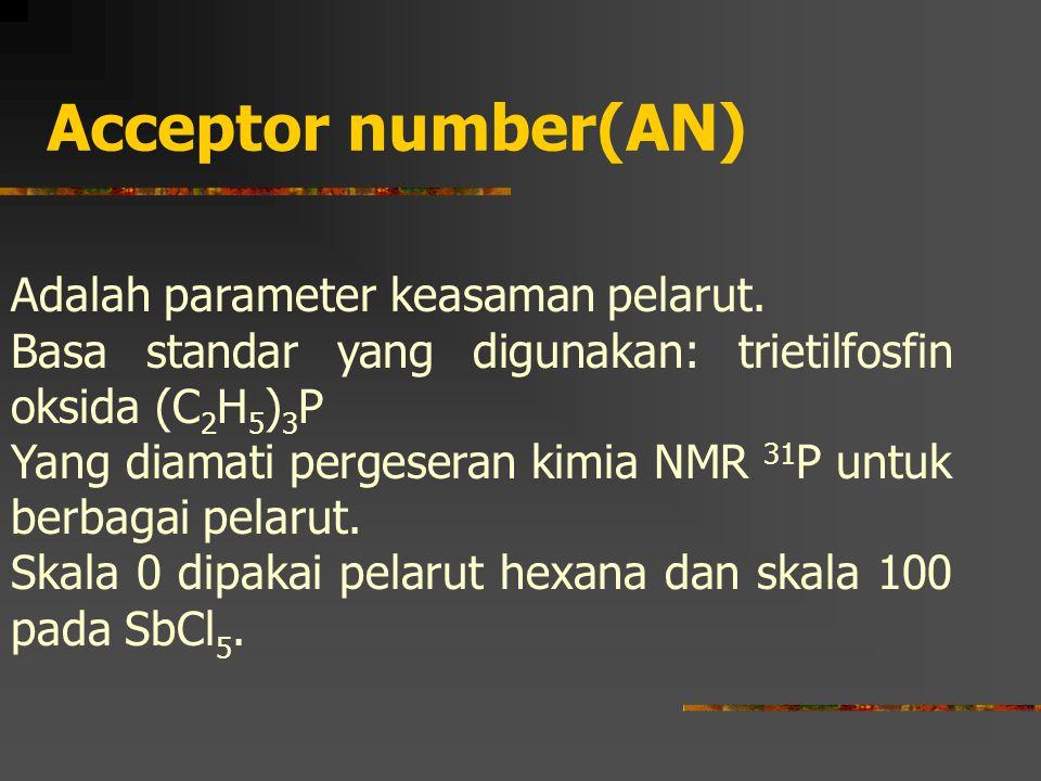 Acceptor number(AN) Adalah parameter keasaman pelarut.