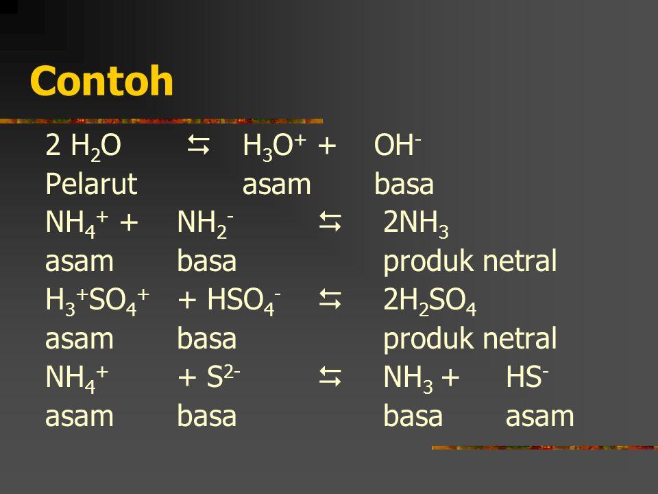 Contoh 2 H2O  H3O+ + OH- Pelarut asam basa NH4+ + NH2-  2NH3