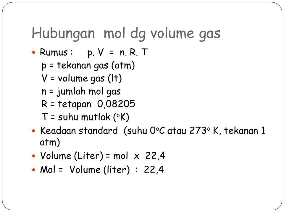 Hubungan mol dg volume gas