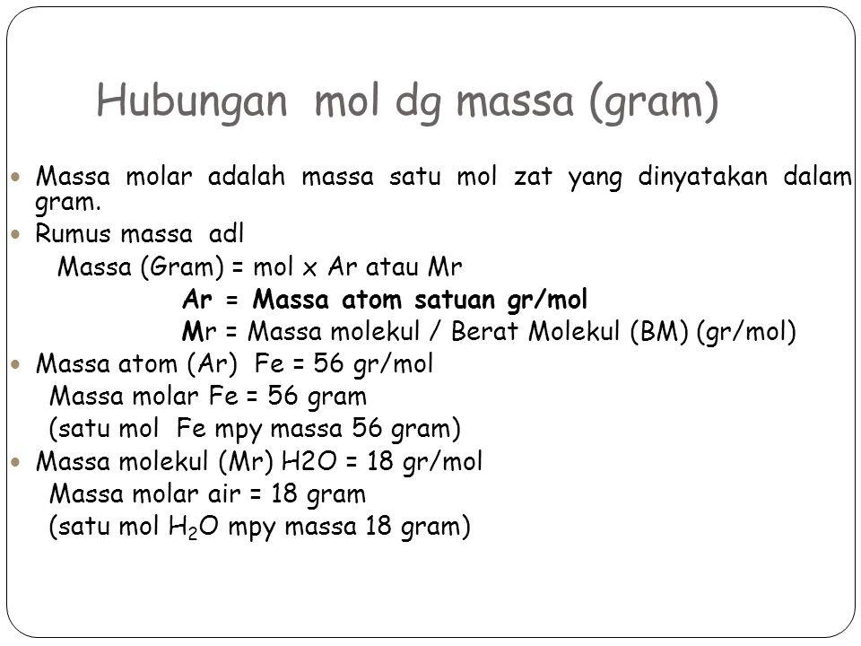 Hubungan mol dg massa (gram)