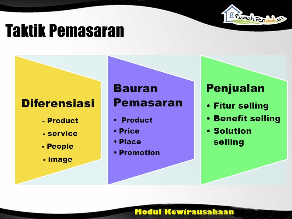 Taktik Pemasaran Diferensiasi Bauran Pemasaran - Product - service