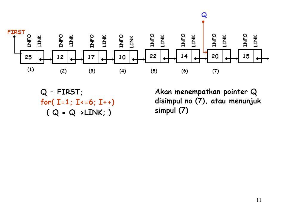 Akan menempatkan pointer Q disimpul no (7), atau menunjuk simpul (7)