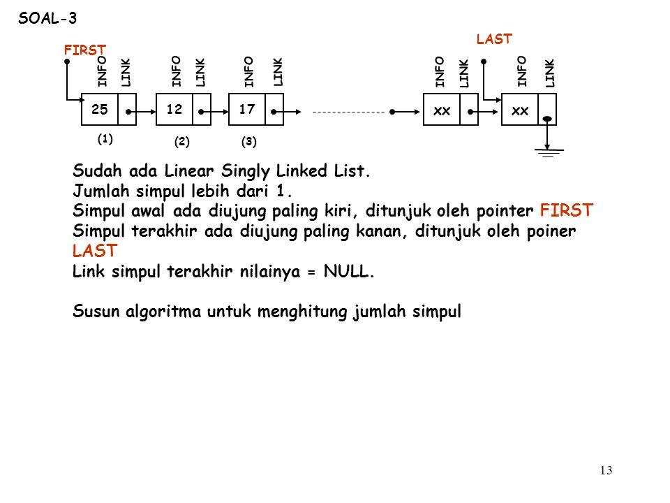 Sudah ada Linear Singly Linked List. Jumlah simpul lebih dari 1.