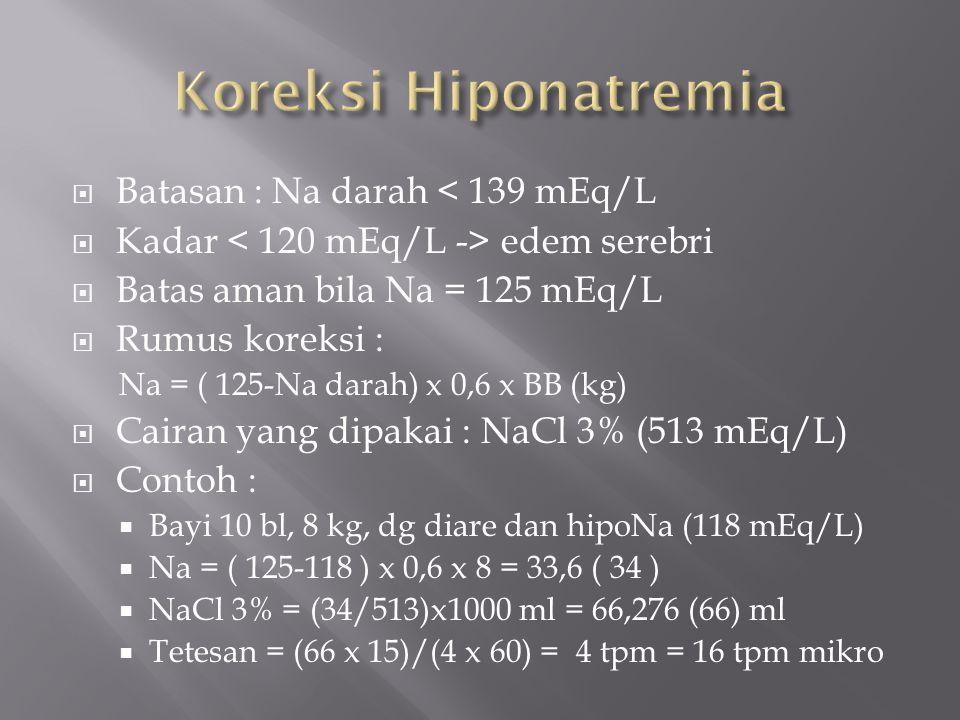 Koreksi Hiponatremia Batasan : Na darah < 139 mEq/L