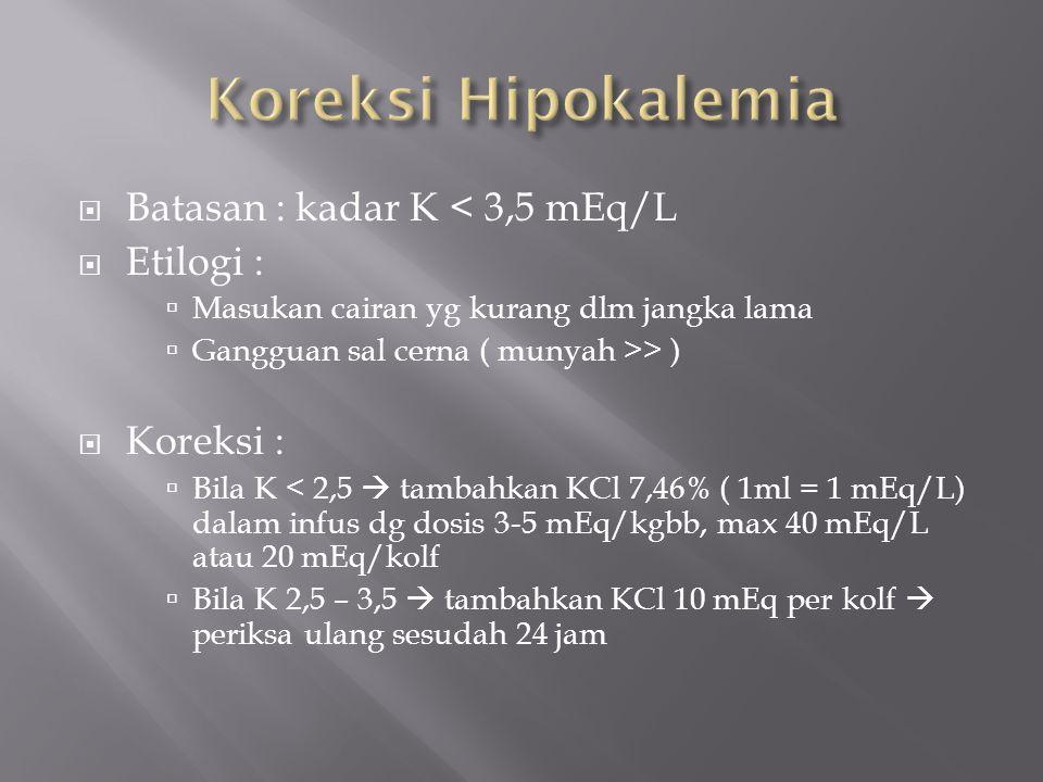 Koreksi Hipokalemia Batasan : kadar K < 3,5 mEq/L Etilogi :