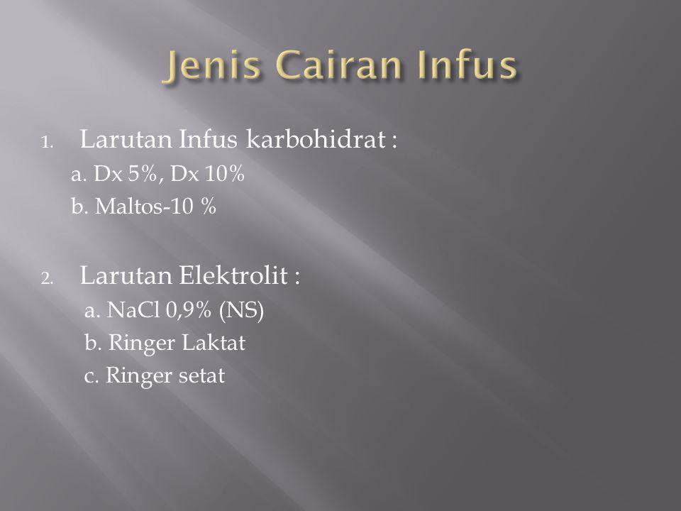 Jenis Cairan Infus Larutan Infus karbohidrat : Larutan Elektrolit :