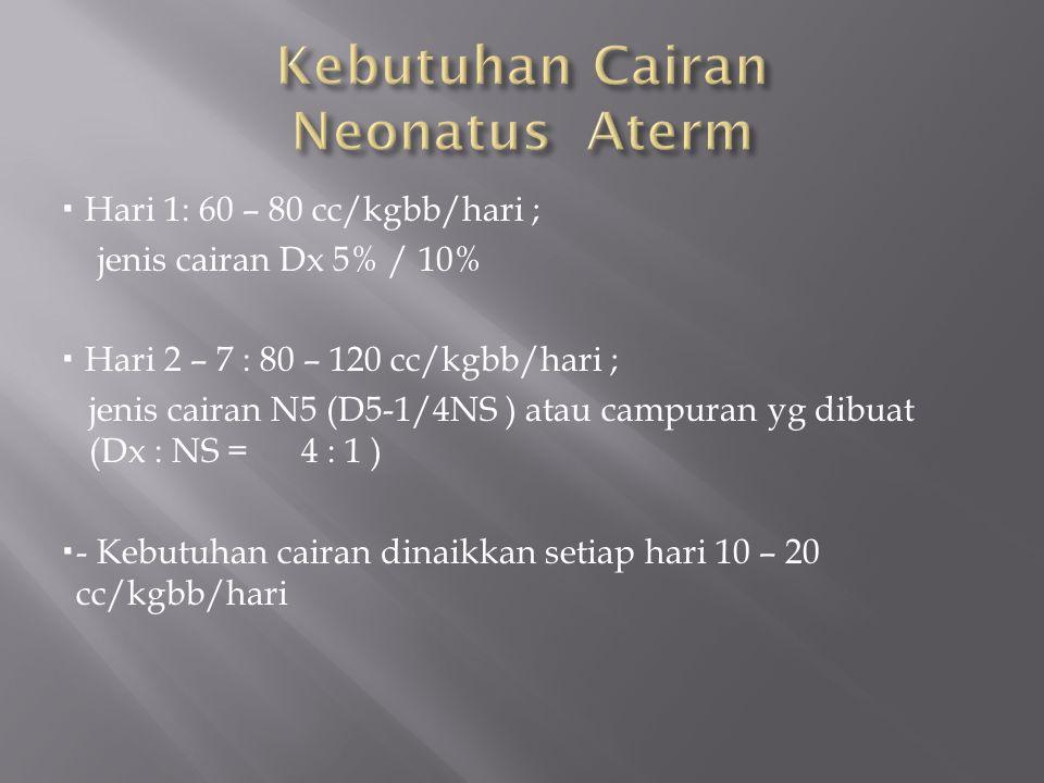 Kebutuhan Cairan Neonatus Aterm