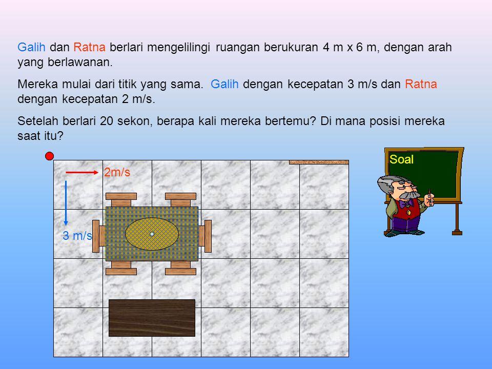 Galih dan Ratna berlari mengelilingi ruangan berukuran 4 m x 6 m, dengan arah yang berlawanan.