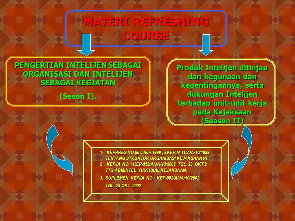 MATERI REFRESHING COURSE